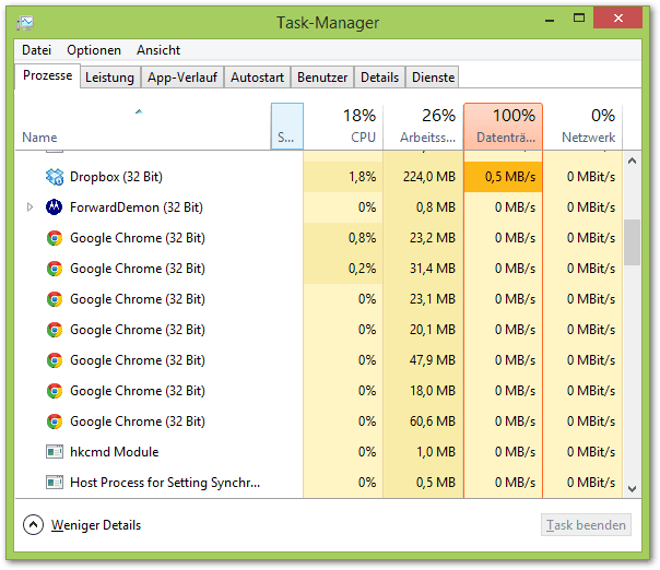 Chrome Viele Prozesse